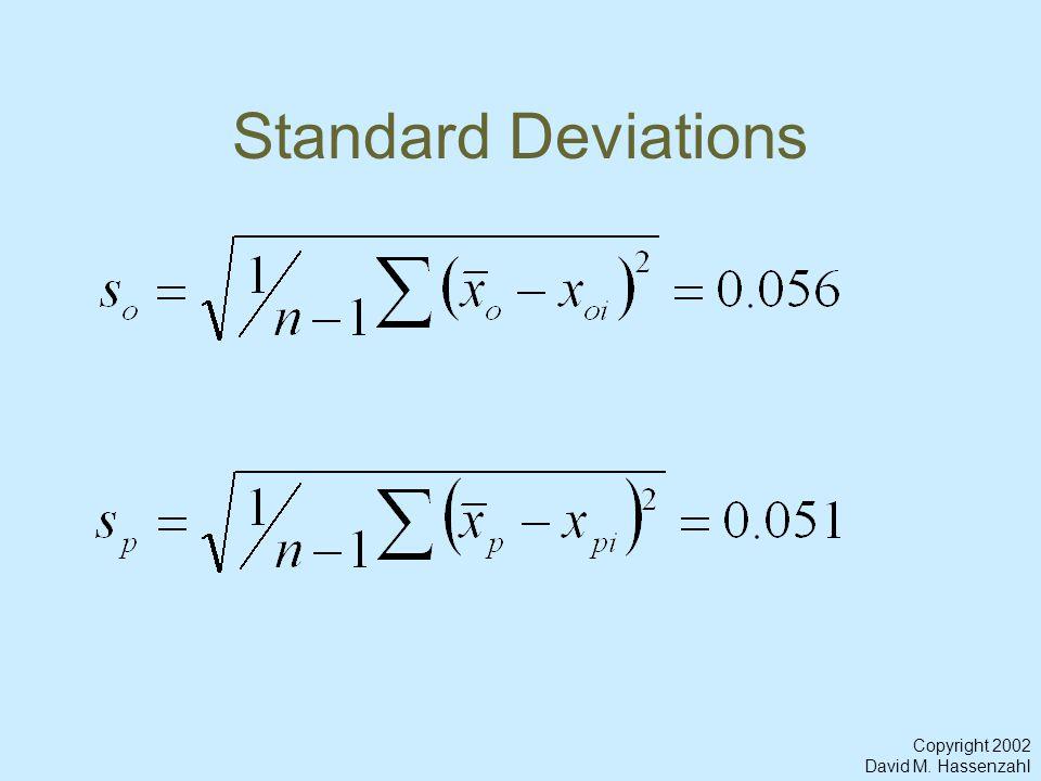 Copyright 2002 David M. Hassenzahl Standard Deviations