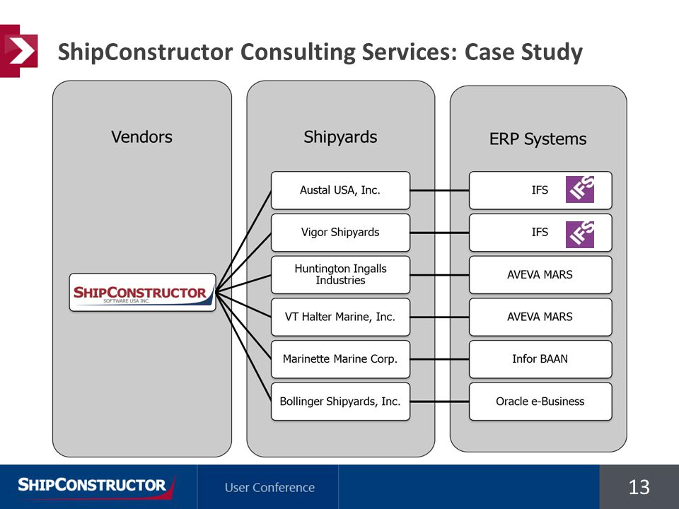 13 ShipConstructor Consulting Services: Case Study