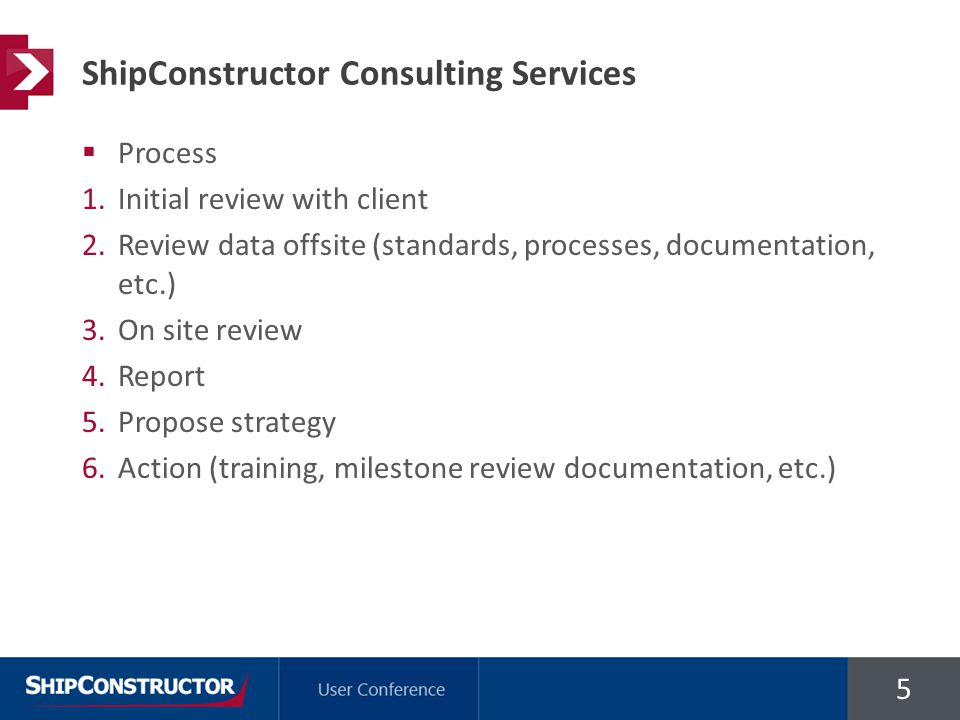 5  Process 1.Initial review with client 2.Review data offsite (standards, processes, documentation, etc.) 3.On site review 4.Report 5.Propose strategy 6.Action (training, milestone review documentation, etc.) ShipConstructor Consulting Services
