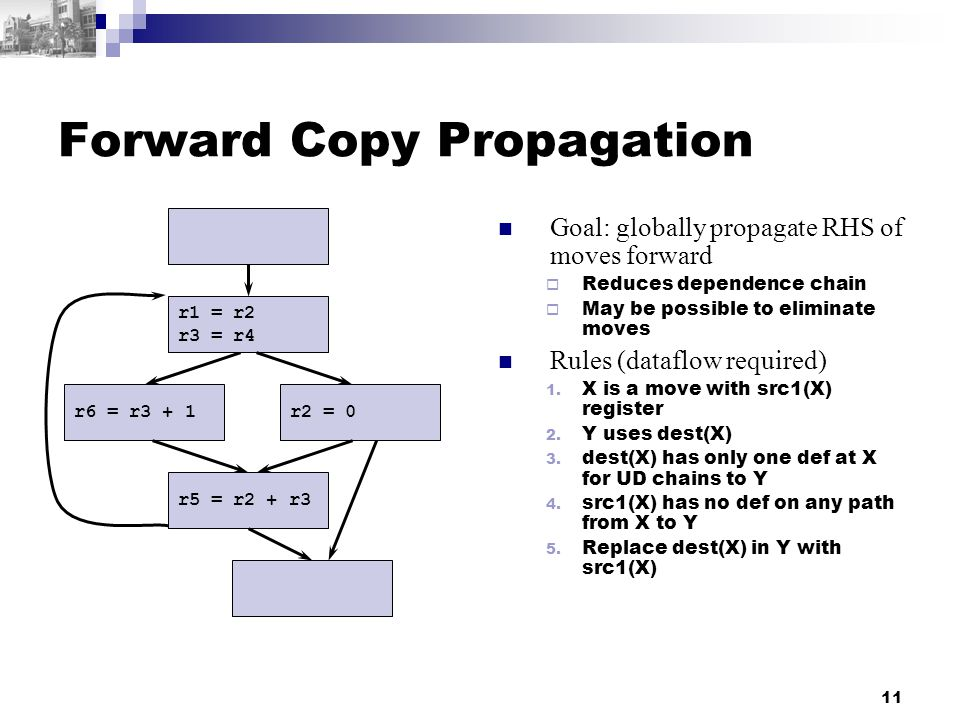 11 Forward Copy Propagation Goal: globally propagate RHS of moves forward  Reduces dependence chain  May be possible to eliminate moves Rules (dataflow required) 1.