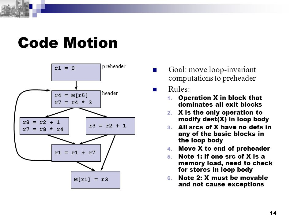 14 Code Motion Goal: move loop-invariant computations to preheader Rules: 1.