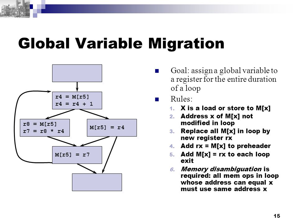 15 Global Variable Migration Goal: assign a global variable to a register for the entire duration of a loop Rules: 1. X is a load or store to M[x] 2.