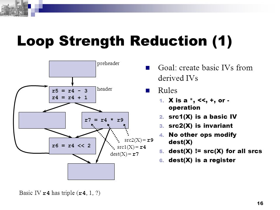 16 Loop Strength Reduction (1) Goal: create basic IVs from derived IVs Rules 1.