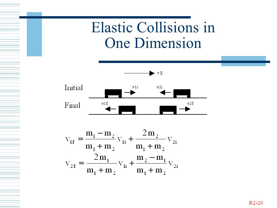R2-20 Elastic Collisions in One Dimension