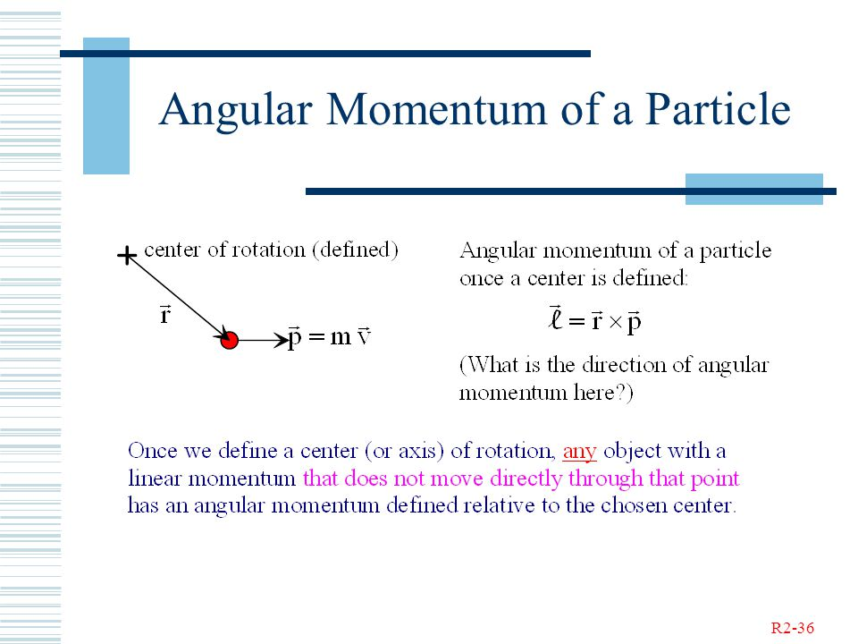 R2-36 Angular Momentum of a Particle