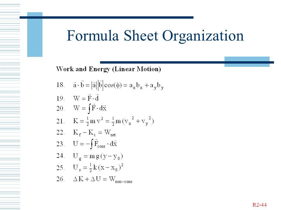 R2-44 Formula Sheet Organization