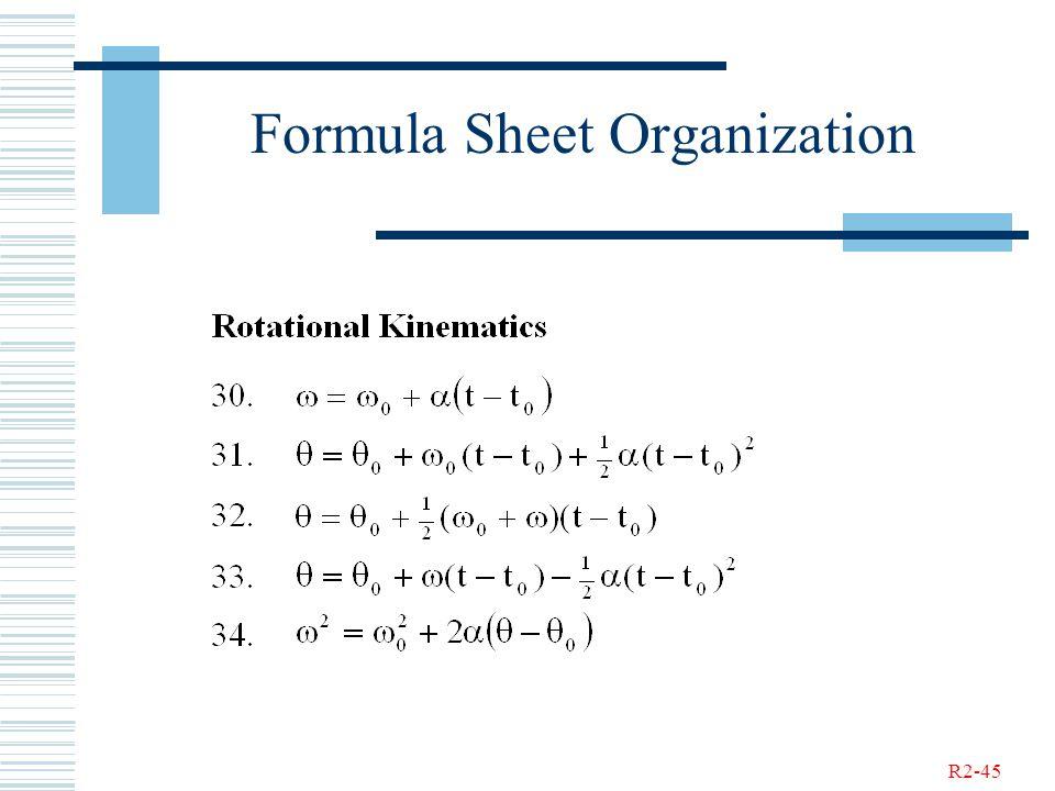 R2-45 Formula Sheet Organization
