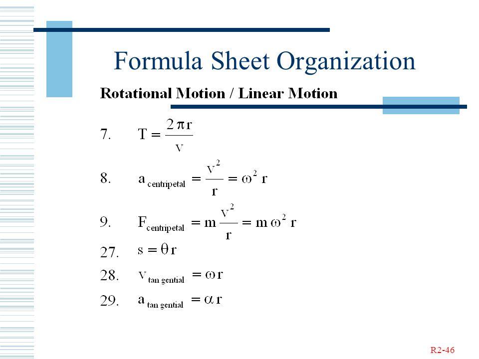 R2-46 Formula Sheet Organization