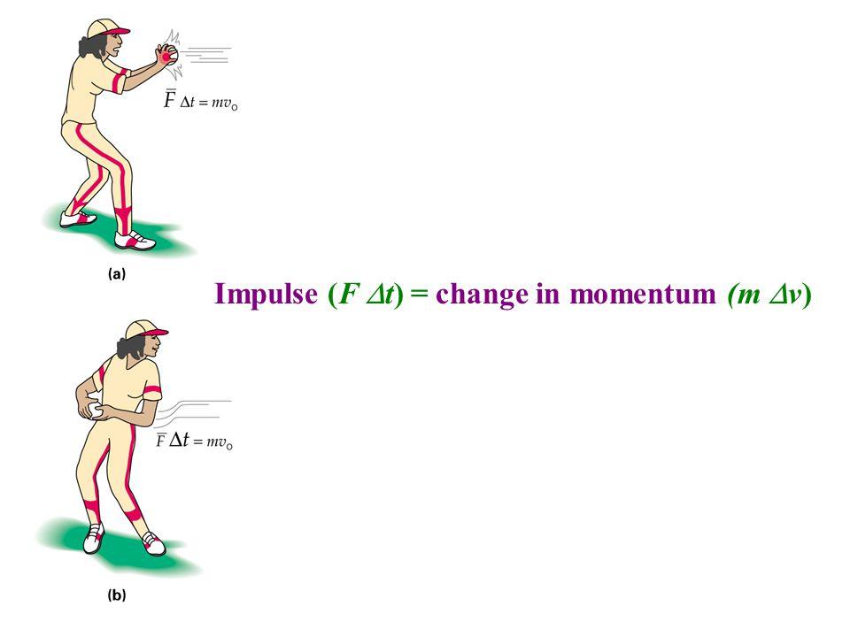 Impulse (F  t) = change in momentum (m  v)