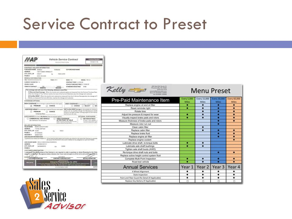 Service Contract to Preset