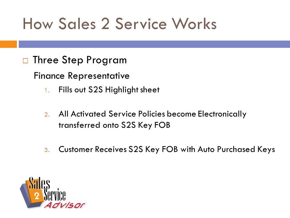 How Sales 2 Service Works  Three Step Program Finance Representative 1.