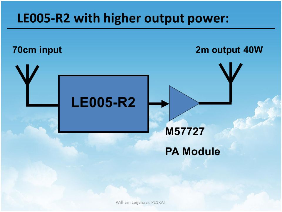 William Leijenaar, PE1RAH LE005-R2 with higher output power: M57727 PA Module 2m output 40W70cm input LE005-R2