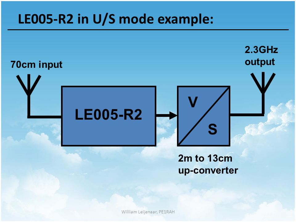 William Leijenaar, PE1RAH LE005-R2 in U/S mode example: V S 2.3GHz output 70cm input 2m to 13cm up-converter LE005-R2