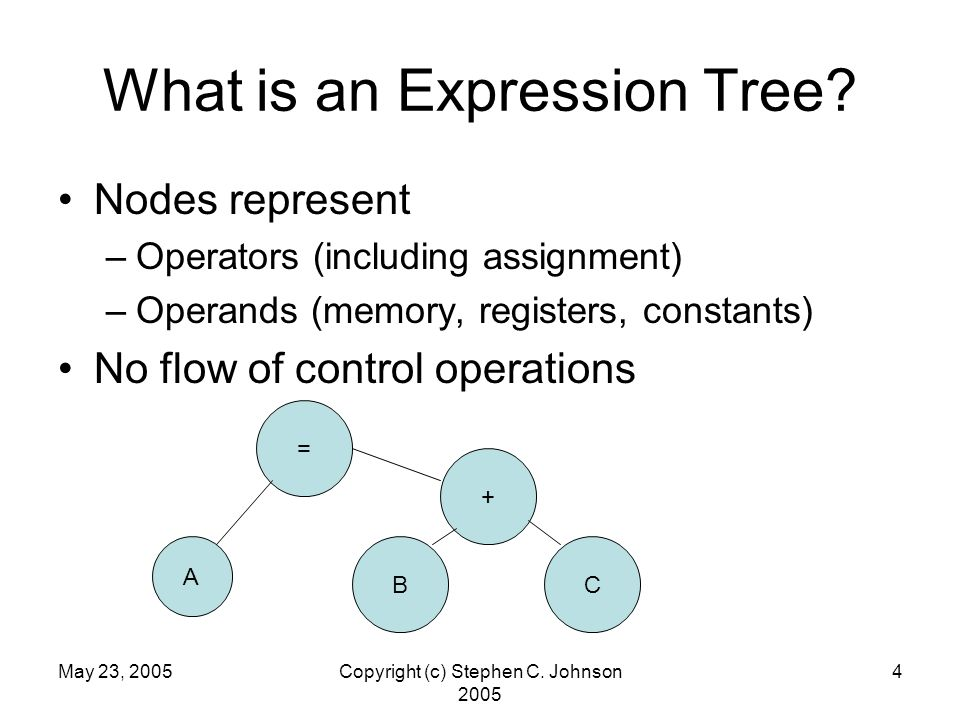 May 23, 2005Copyright (c) Stephen C. Johnson 2005 4 What is an Expression Tree.
