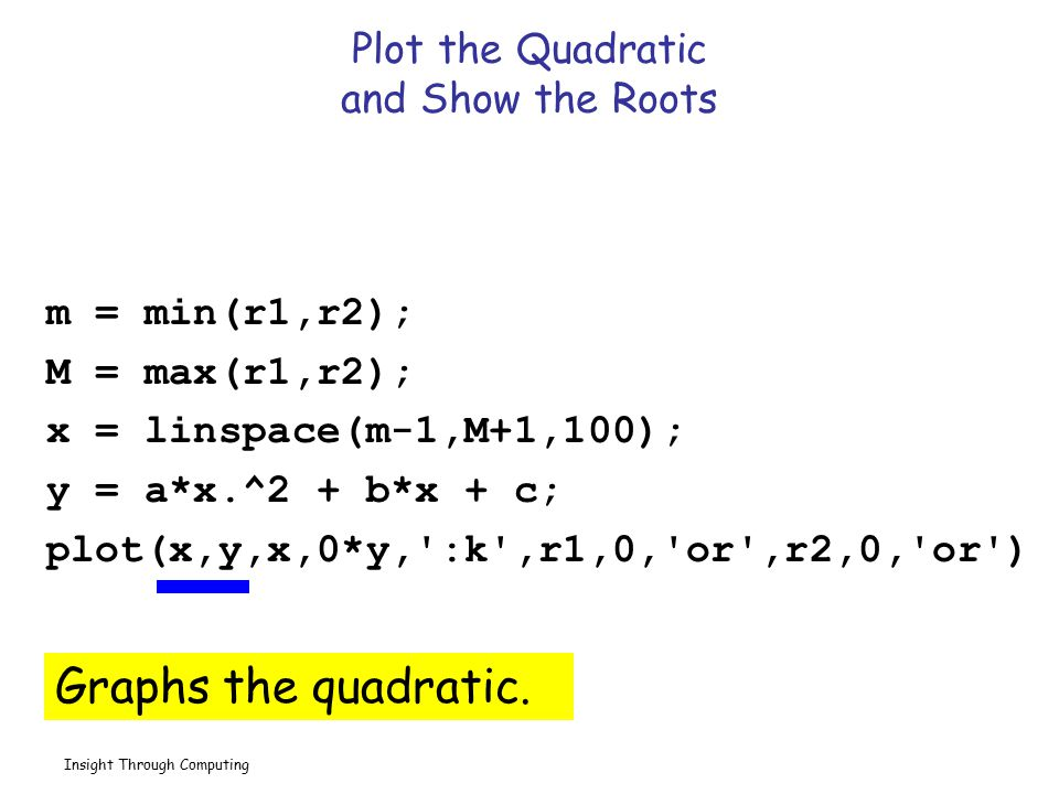 Insight Through Computing Plot the Quadratic and Show the Roots m = min(r1,r2); M = max(r1,r2); x = linspace(m-1,M+1,100); y = a*x.^2 + b*x + c; plot(x,y,x,0*y, :k ,r1,0, or ,r2,0, or ) A black, dashed line x-axis.