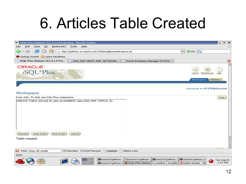 12 6. Articles Table Created