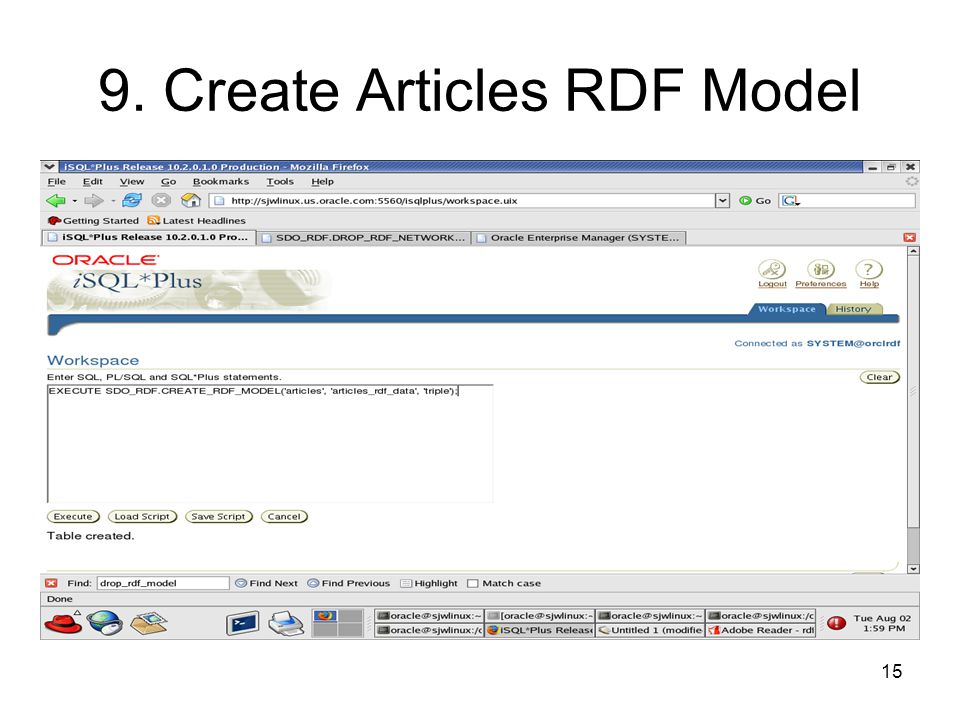 15 9. Create Articles RDF Model