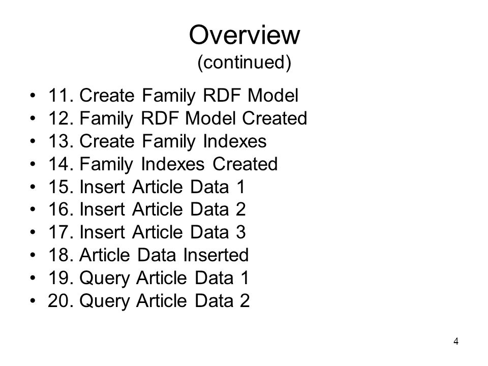 5 Overview (continued) 21.Query Article Data 3 22.