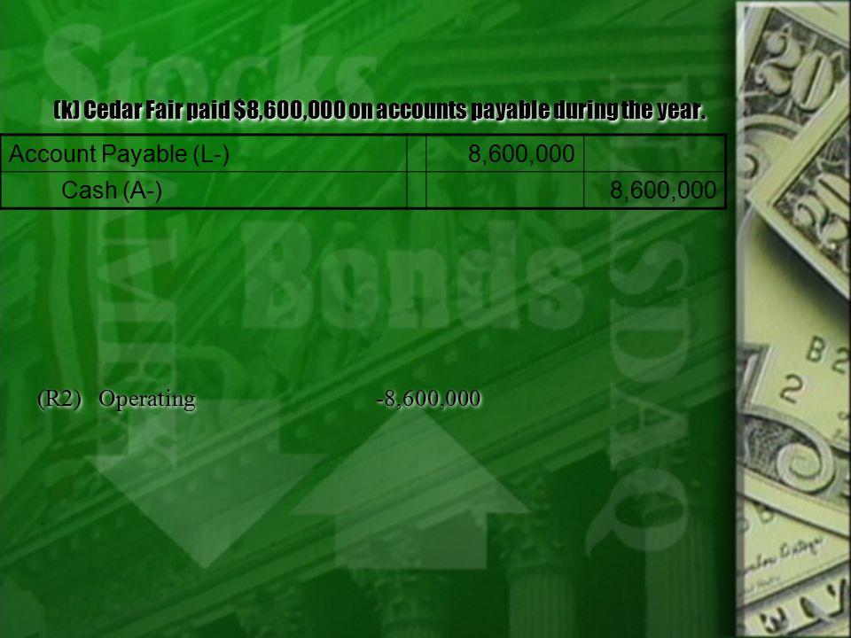 (k) Cedar Fair paid $8,600,000 on accounts payable during the year.