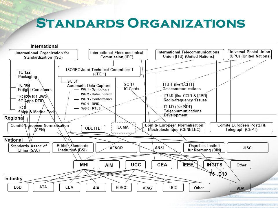 International Electrotechnical Commission (IEC) IEEEINCITS International Organization for Standardization (ISO) Standards Organizations International