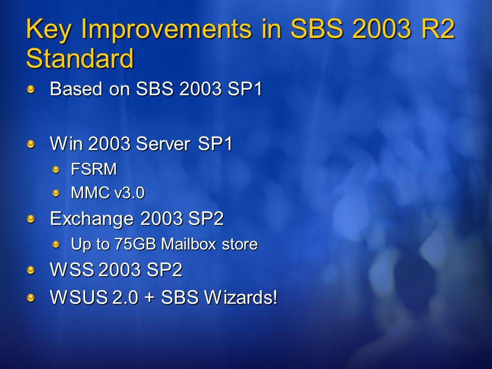 Key Improvements in SBS 2003 R2 Premium As per STD plus ISA 2004 SQL 2005 Workgroup Edition