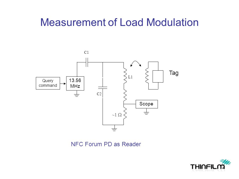 Measurement of Load Modulation  L1 C2 13.56 MHz C1 Scope Tag NFC Forum PD as Reader Query command 12