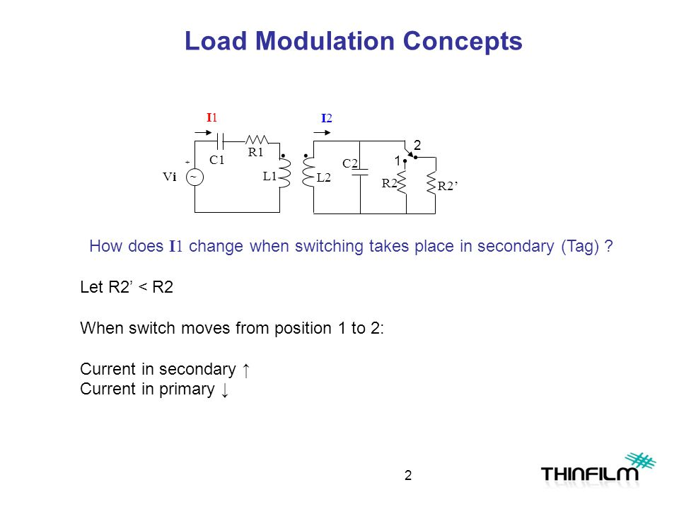 Load Modulation Concepts How does I1 change when switching takes place in secondary (Tag) .