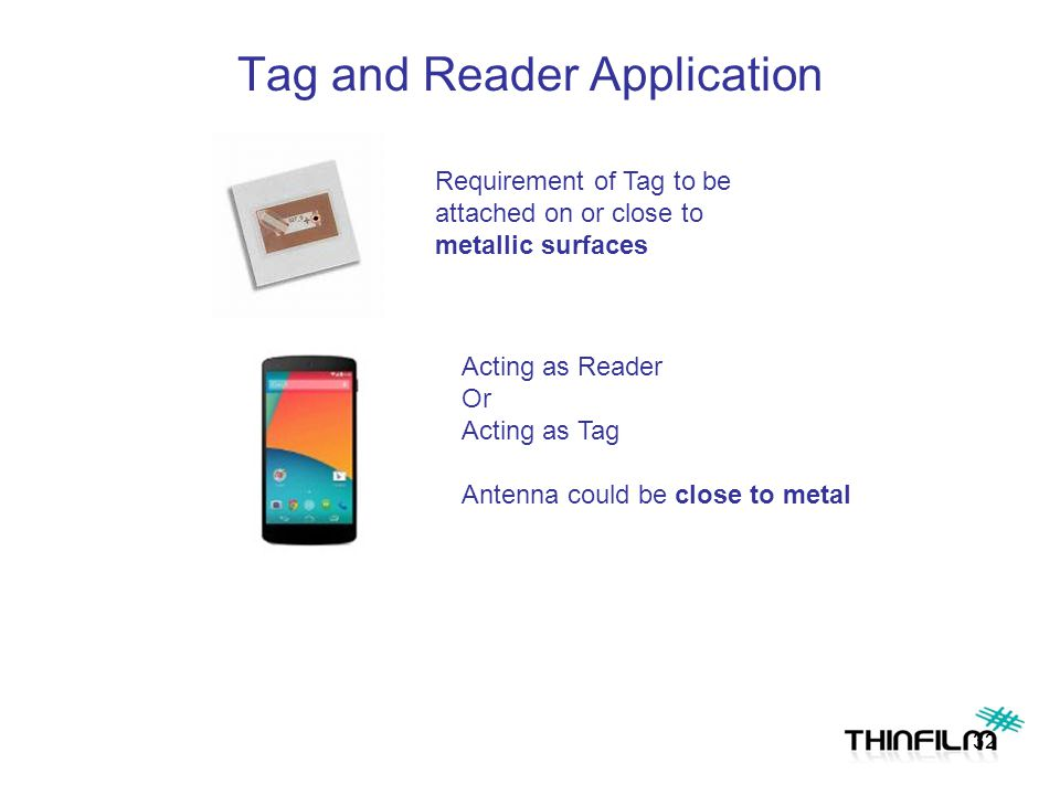 Tag and Reader Application Acting as Reader Or Acting as Tag Antenna could be close to metal Requirement of Tag to be attached on or close to metallic surfaces 32