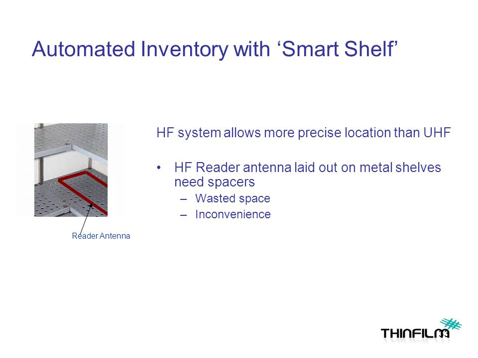Automated Inventory with 'Smart Shelf' HF system allows more precise location than UHF HF Reader antenna laid out on metal shelves need spacers –Wasted space –Inconvenience Reader Antenna 33