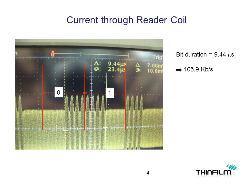 Bit duration = 9.44  s  105.9 Kb/s 0 1 4 Current through Reader Coil
