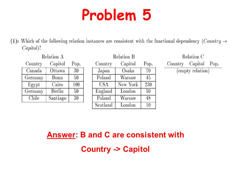 Problem 5 Answer: B and C are consistent with Country -> Capitol