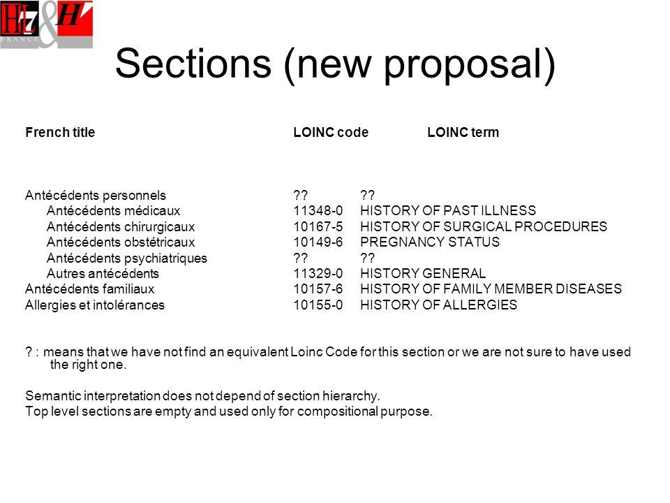 Sections (new proposal) French titleLOINC codeLOINC term Antécédents personnels .