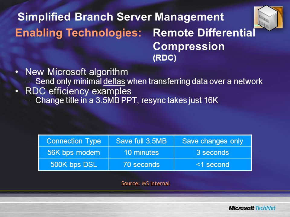 Simplified Branch Server Management New Microsoft algorithm –Send only minimal deltas when transferring data over a network RDC efficiency examples –Change title in a 3.5MB PPT, resync takes just 16K Enabling Technologies:Remote Differential Compression (RDC) Source: MS Internal Connection TypeSave full 3.5MBSave changes only 56K bps modem10 minutes3 seconds 500K bps DSL70 seconds<1 second