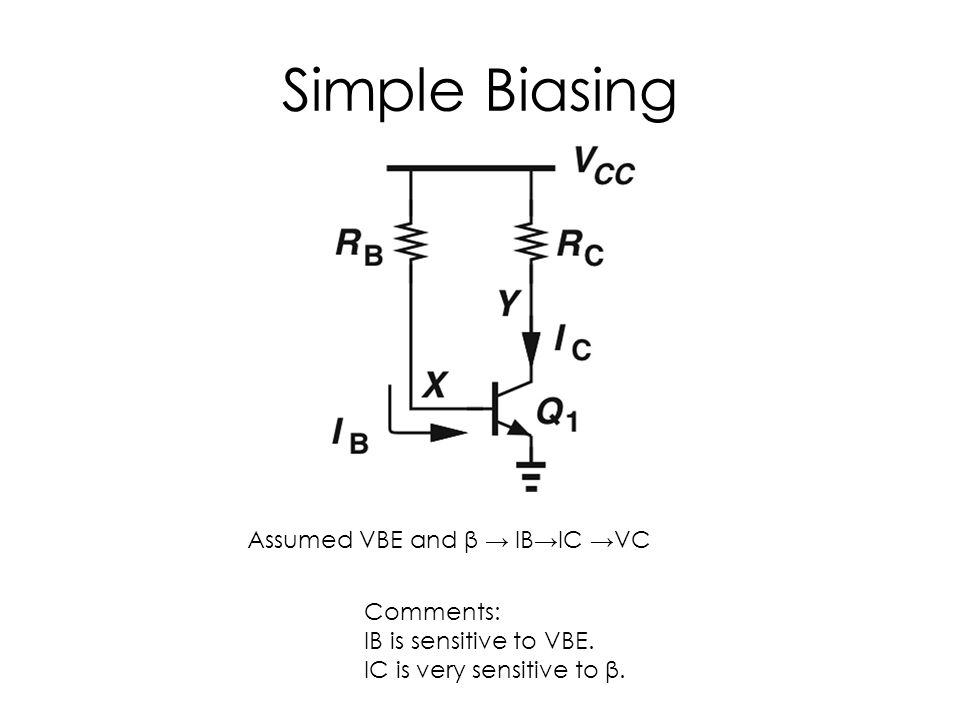 Iteration Solution IC=βIBIC=βIB (Kick off iteration with VBE=0.7)