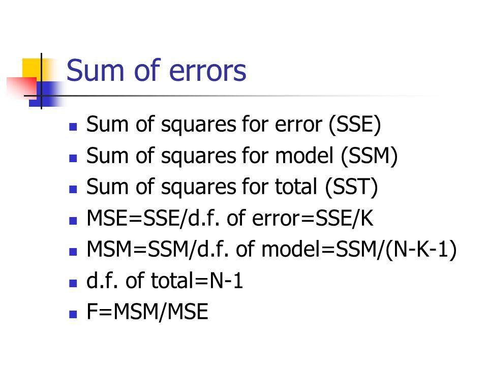 Sum of errors Sum of squares for error (SSE) Sum of squares for model (SSM) Sum of squares for total (SST) MSE=SSE/d.f. of error=SSE/K MSM=SSM/d.f. of