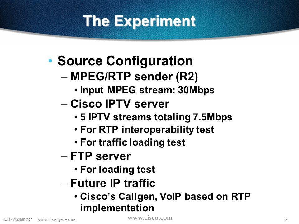 8 IETF-Washington © 1999, Cisco Systems, Inc. The Experiment Source Configuration –MPEG/RTP sender (R2) Input MPEG stream: 30Mbps –Cisco IPTV server 5