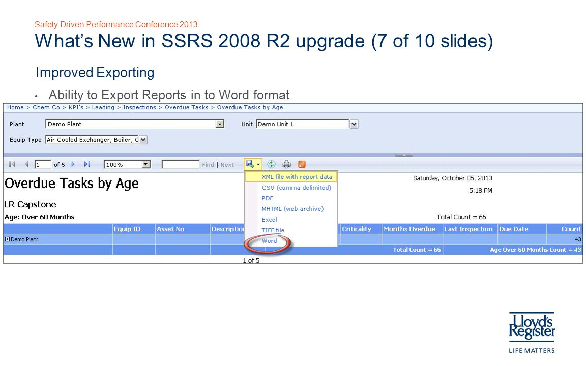Safety Driven Performance Conference 2013 What's New in SSRS 2008 R2 upgrade (7 of 10 slides) Improved Exporting Ability to Export Reports in to Word format