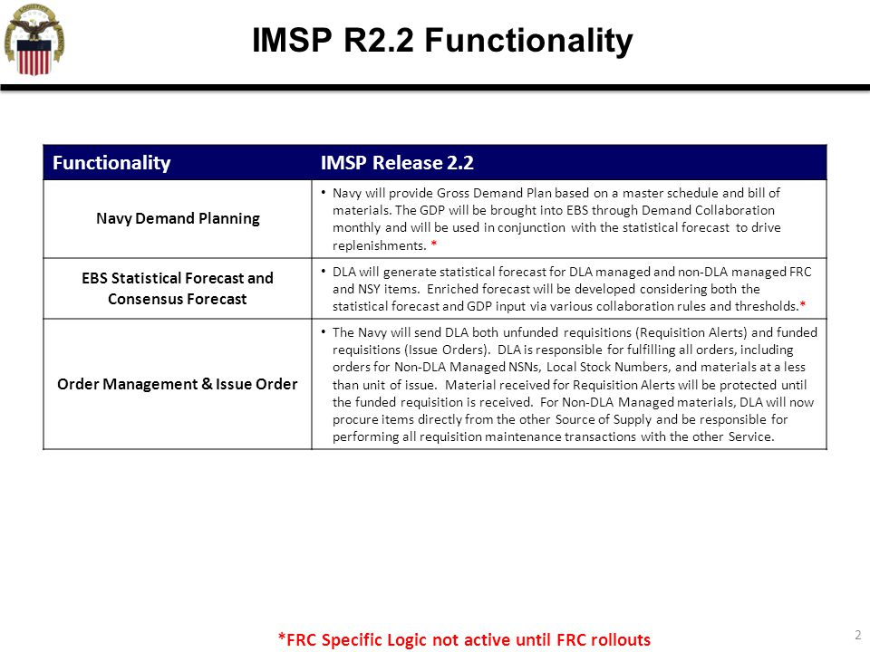 2 IMSP R2.2 Functionality FunctionalityIMSP Release 2.2 Navy Demand Planning Navy will provide Gross Demand Plan based on a master schedule and bill of materials.