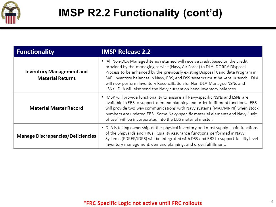 44 IMSP R2.2 Functionality (cont'd) FunctionalityIMSP Release 2.2 Inventory Management and Material Returns All Non-DLA Managed items returned will receive credit based on the credit provided by the managing service (Navy, Air Force) to DLA.
