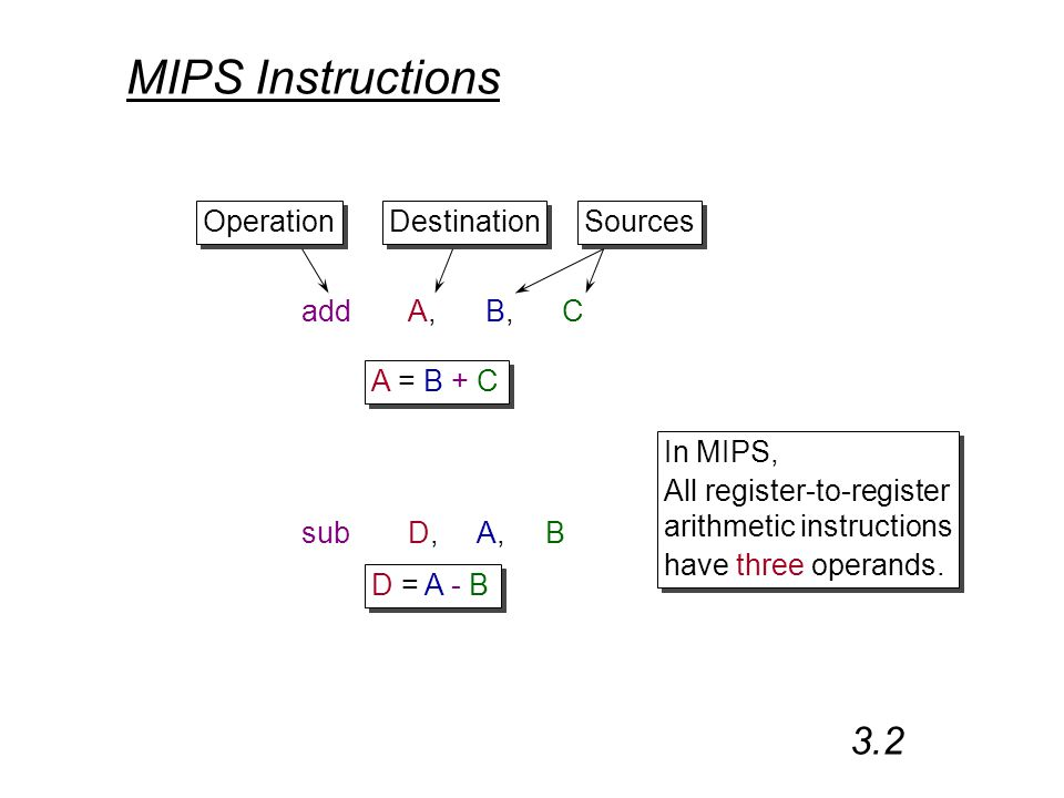 MIPS Instructions addA, B, C Operation Destination Sources A = B + C subD, A, B D = A - B In MIPS, All register-to-register arithmetic instructions have three operands.