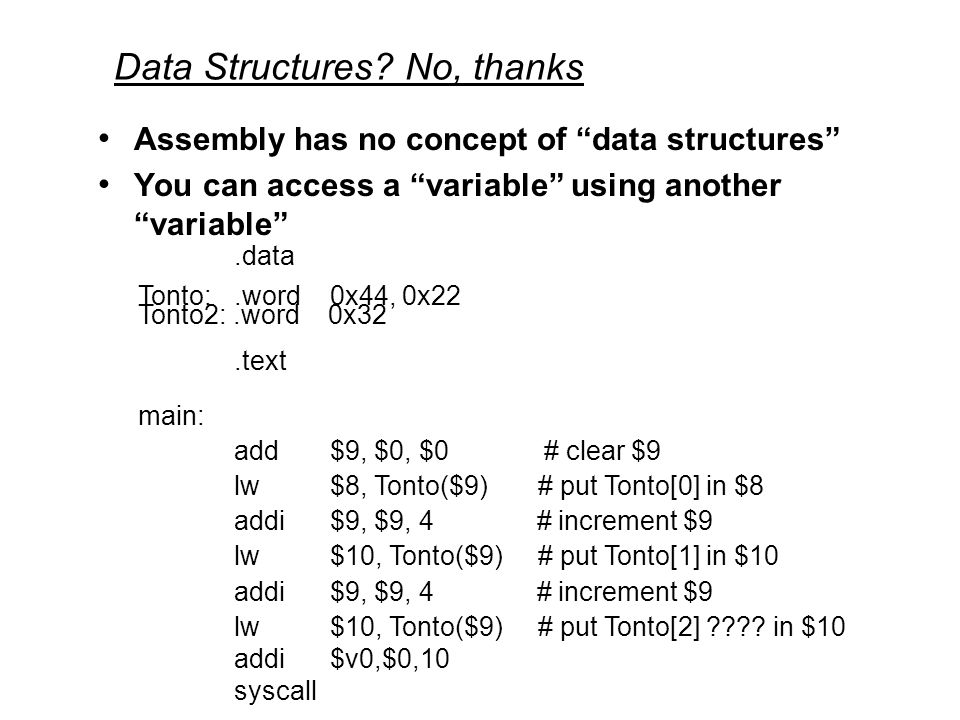 Data Structures.