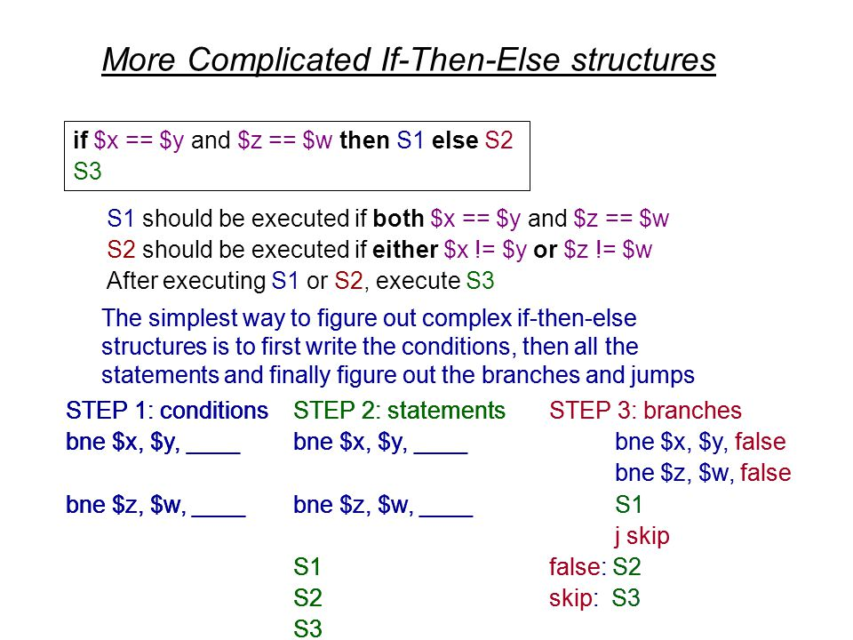 More Complicated If-Then-Else structures if $x == $y and $z == $w then S1 else S2 S3 S1 should be executed if both $x == $y and $z == $w S2 should be executed if either $x != $y or $z != $w After executing S1 or S2, execute S3 The simplest way to figure out complex if-then-else structures is to first write the conditions, then all the statements and finally figure out the branches and jumps STEP 1: conditions bne $x, $y, ____ bne $z, $w, ____ STEP 2: statements bne $x, $y, ____ bne $z, $w, ____ S1 S2 S3 STEP 3: branches bne $x, $y, false bne $z, $w, false S1 j skip false: S2 skip: S3 STEP 1: conditions bne $x, $y, ____ bne $z, $w, ____ STEP 2: statements bne $x, $y, ____ bne $z, $w, ____ S1 S2 S3 The simplest way to figure out complex if-then-else structures is to first write the conditions, then all the statements and finally figure out the branches and jumps STEP 1: conditions bne $x, $y, ____ bne $z, $w, ____ STEP 2: statements bne $x, $y, ____ bne $z, $w, ____ S1 S2 S3 STEP 1: conditions bne $x, $y, ____ bne $z, $w, ____ STEP 3: branches bne $x, $y, false bne $z, $w, false S1 j skip false: S2 skip: S3 STEP 1: conditions bne $x, $y, ____ bne $z, $w, ____ STEP 1: conditions bne $x, $y, ____ bne $z, $w, ____ STEP 2: statements bne $x, $y, ____ bne $z, $w, ____ S1 S2 S3