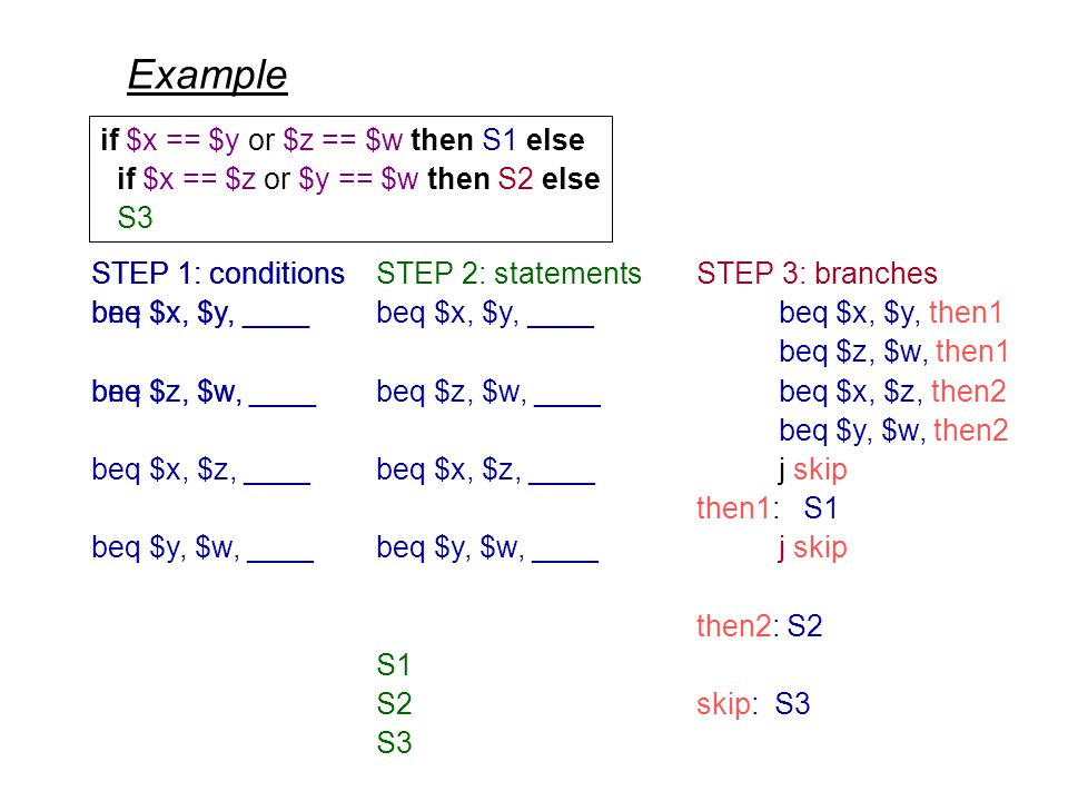 Example if $x == $y or $z == $w then S1 else if $x == $z or $y == $w then S2 else S3 STEP 1: conditions bne $x, $y, ____ bne $z, $w, ____ STEP 3: branches beq $x, $y, then1 beq $z, $w, then1 beq $x, $z, then2 beq $y, $w, then2 j skip then1: S1 j skip then2: S2 skip: S3 STEP 1: conditions bne $x, $y, ____ bne $z, $w, ____ STEP 1: conditions beq $x, $y, ____ beq $z, $w, ____ beq $x, $z, ____ beq $y, $w, ____ STEP 2: statements beq $x, $y, ____ beq $z, $w, ____ beq $x, $z, ____ beq $y, $w, ____ S1 S2 S3