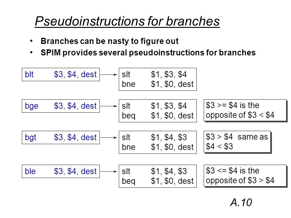 Pseudoinstructions for branches Branches can be nasty to figure out SPIM provides several pseudoinstructions for branches blt$3, $4, destslt$1, $3, $4 bne$1, $0, dest bgt$3, $4, destslt$1, $4, $3 bne$1, $0, dest $3 > $4 same as $4 < $3 A.10 ble$3, $4, destslt$1, $4, $3 beq$1, $0, dest bge$3, $4, destslt$1, $3, $4 beq$1, $0, dest $3 >= $4 is the opposite of $3 < $4 $3 $4