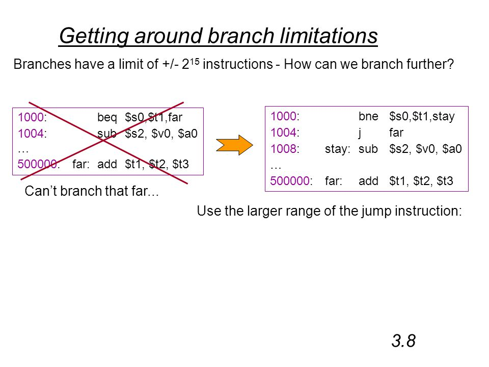 Getting around branch limitations Branches have a limit of +/- 2 15 instructions - How can we branch further.