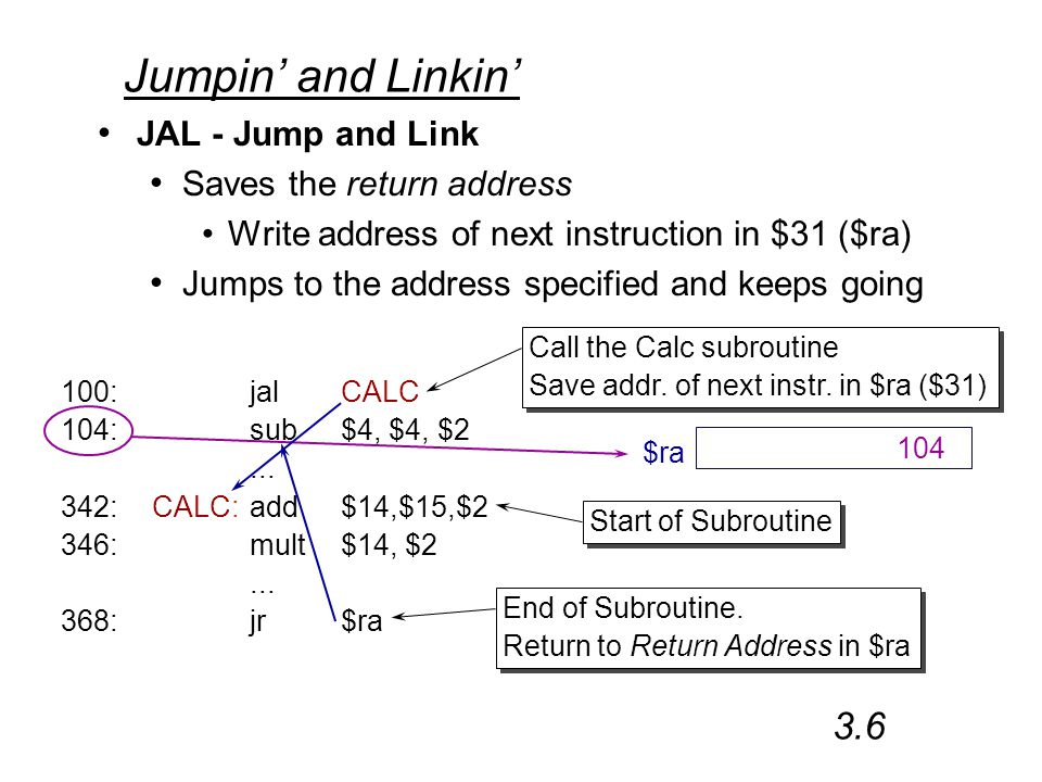 Jumpin' and Linkin' JAL - Jump and Link Saves the return address Write address of next instruction in $31 ($ra) Jumps to the address specified and keeps going 100:jalCALC 104:sub$4, $4, $2...