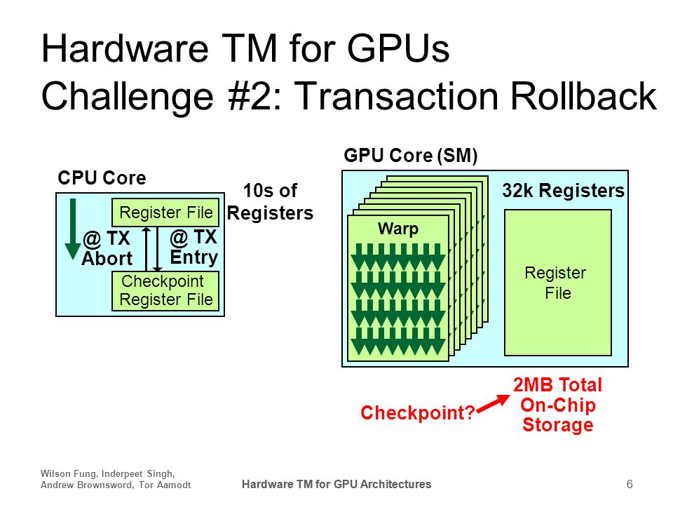 Hardware TM for GPU Architectures 6 Wilson Fung, Inderpeet Singh, Andrew Brownsword, Tor Aamodt Hardware TM for GPU Architectures 6 Register File CPU