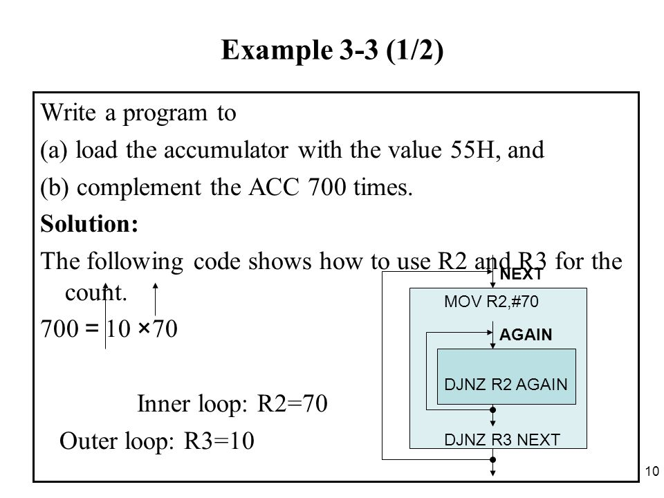10 Example 3-3 (1/2) Write a program to (a) load the accumulator with the value 55H, and (b) complement the ACC 700 times.