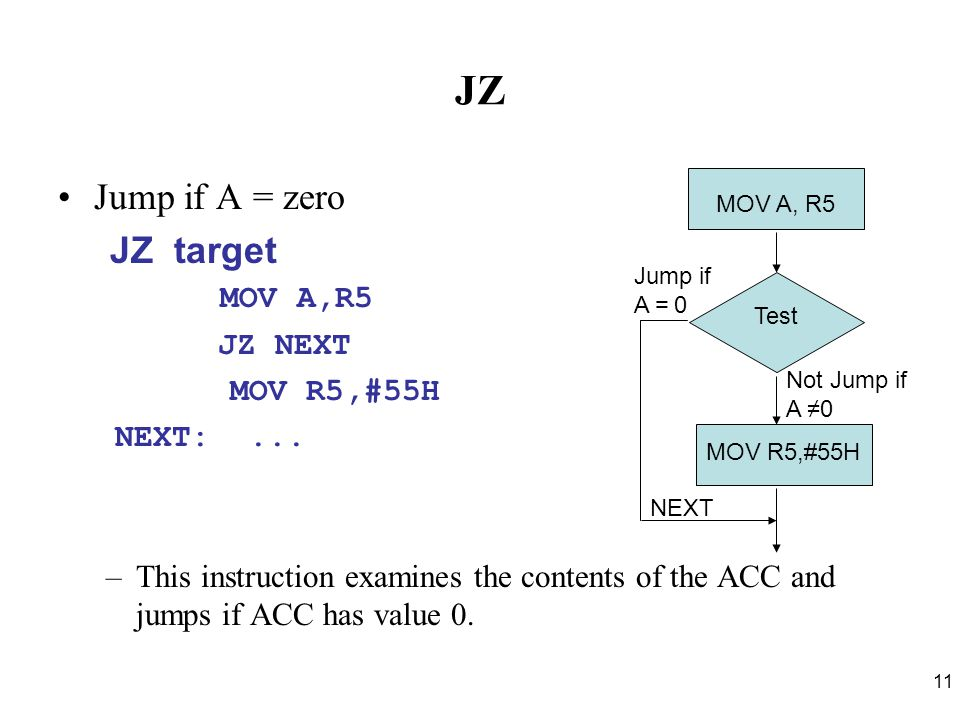 11 JZ Jump if A = zero JZ target MOV A,R5 JZ NEXT MOV R5,#55H NEXT:... –This instruction examines the contents of the ACC and jumps if ACC has value 0