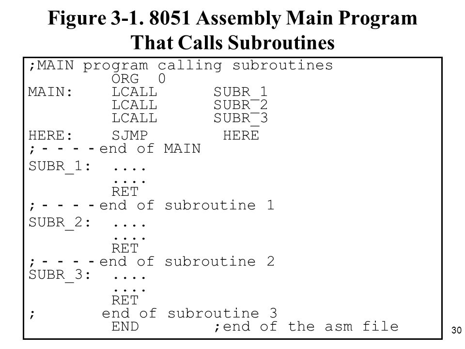 30 Figure 3-1. 8051 Assembly Main Program That Calls Subroutines ;MAIN program calling subroutines ORG 0 MAIN: LCALL SUBR_1 LCALL SUBR_2 LCALL SUBR_3